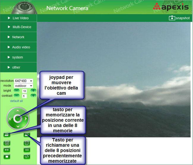 Apexis APM-J902-Z-WS Control Panel